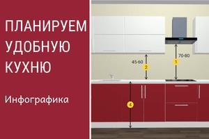 Эргономика кухонного гарнитура: что нужно знать
