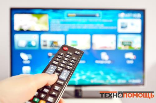 Приставка андроид для ТВ