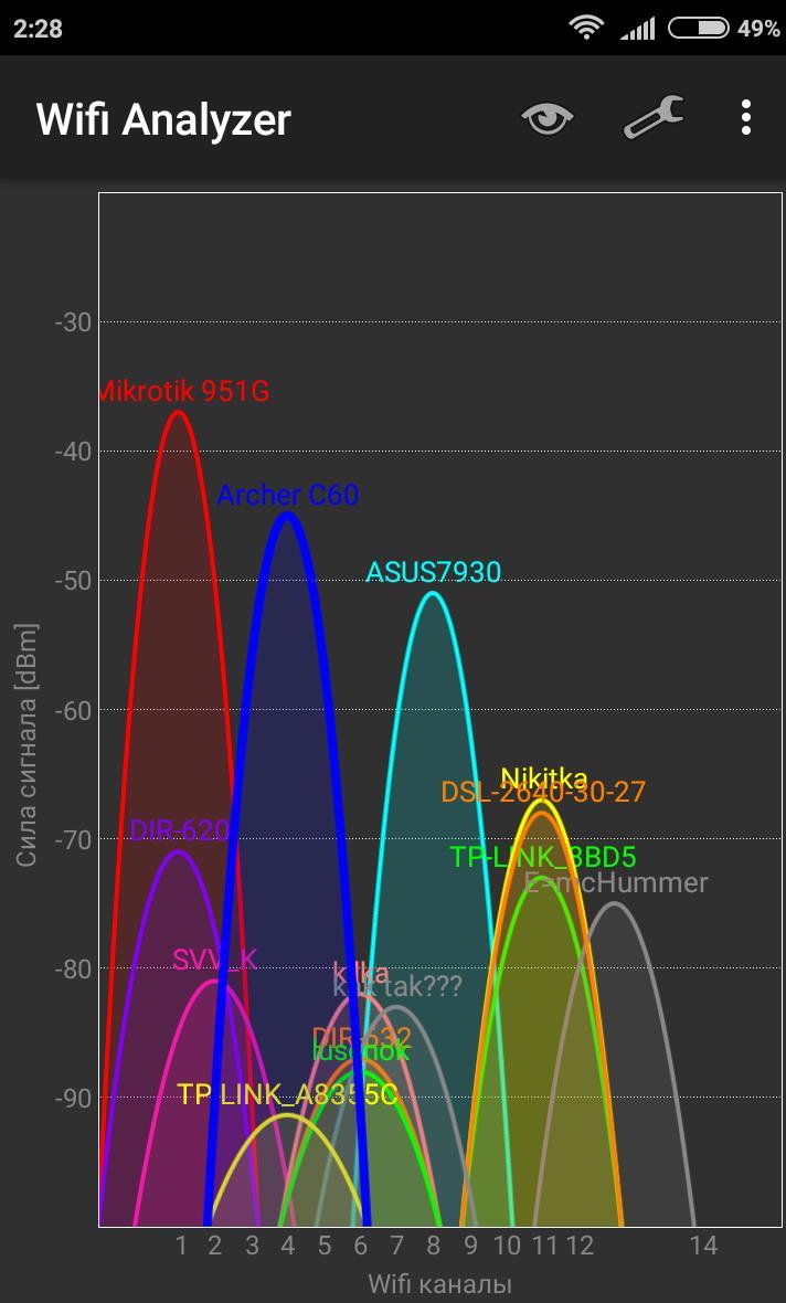 Screenshot_2017-02-24-02-28-03-471_com.farproc.wifi.analyzer.png