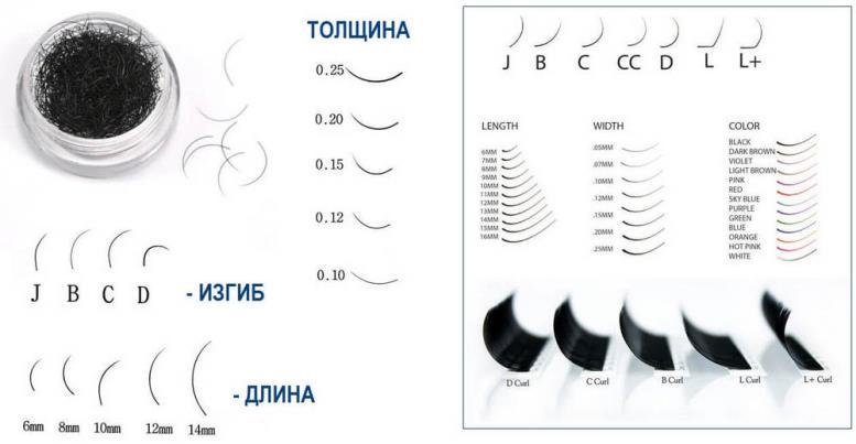 Размеры наращенных ресниц
