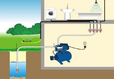 Схема монтажа насосной станции в частном доме