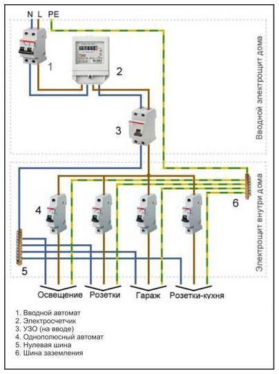 Схема вводного автомата