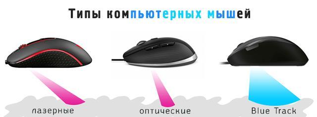 типы датчиков компьютерных мышей