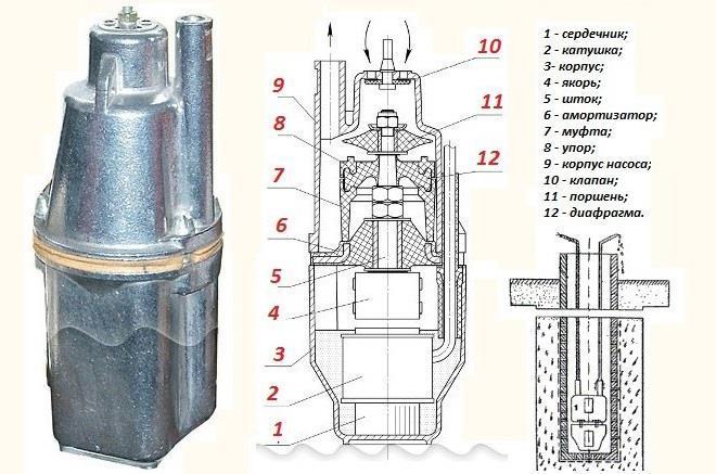Устройство погружного вибрационного насоса
