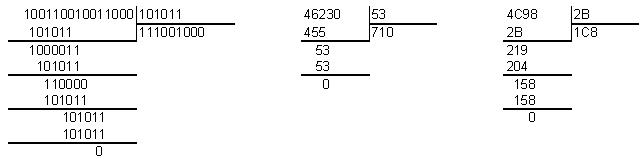 Пример деления целых чисел в двоичной, восьмеричной, шестнадцатеричной системах счисления