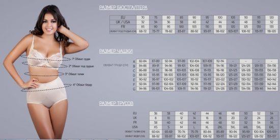 Как выбрать женское нижнее белье - фото 2
