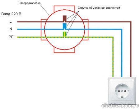Схема подключения розетки