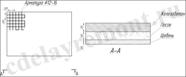 Железобетонный плитный фундамент для дома