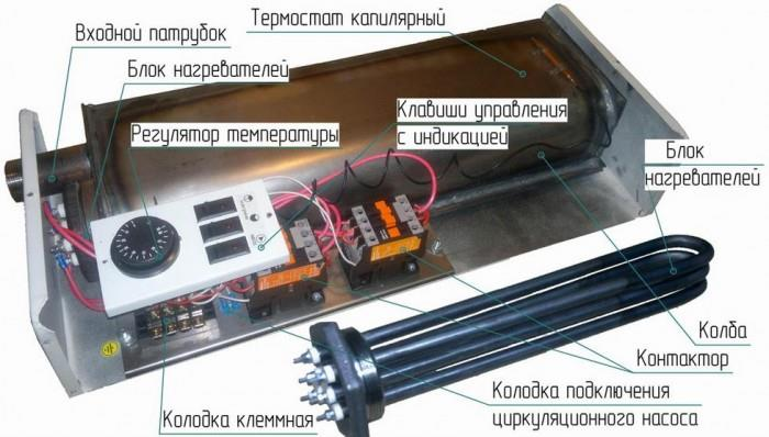 как подобрать электрокотел для отопления