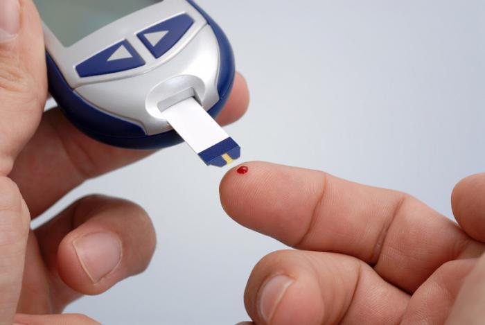 Актуальные глюкометры без тест-полосок