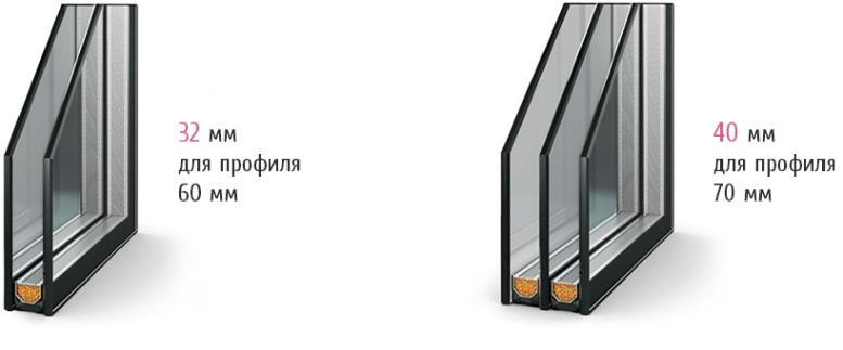 Одно- и двухкамерными стеклопакеты