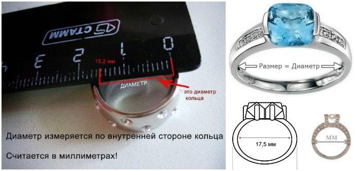 Что такое диаметр кольца