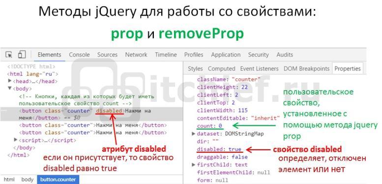 Методы jQuery (prop и removeProp) для работы со свойствами элементов