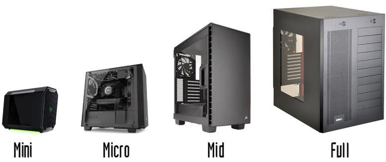 Размеры корпусов компьютера
