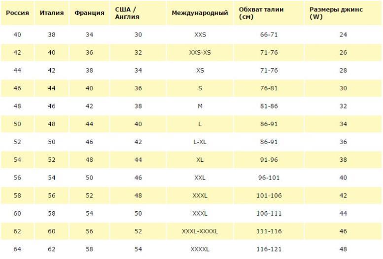 tablitsa_muzhskih_razmerov_briuk_i_dzhinsov_aliexpress