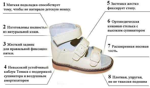 Элементы детских летних сандалий