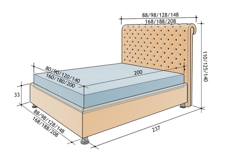 Популярные размеры кровати
