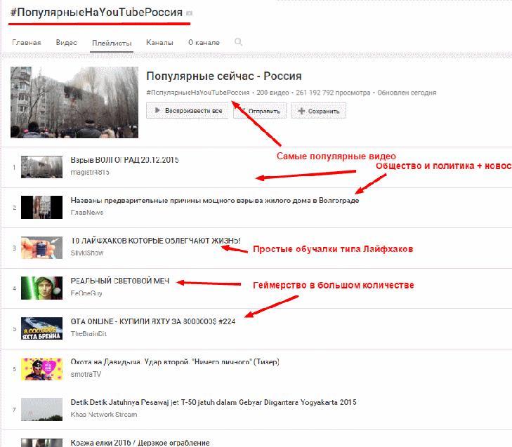 youtube samie popularnie video - Как выбрать тему для YouTube-канала - 3 вечнозеленых тематики