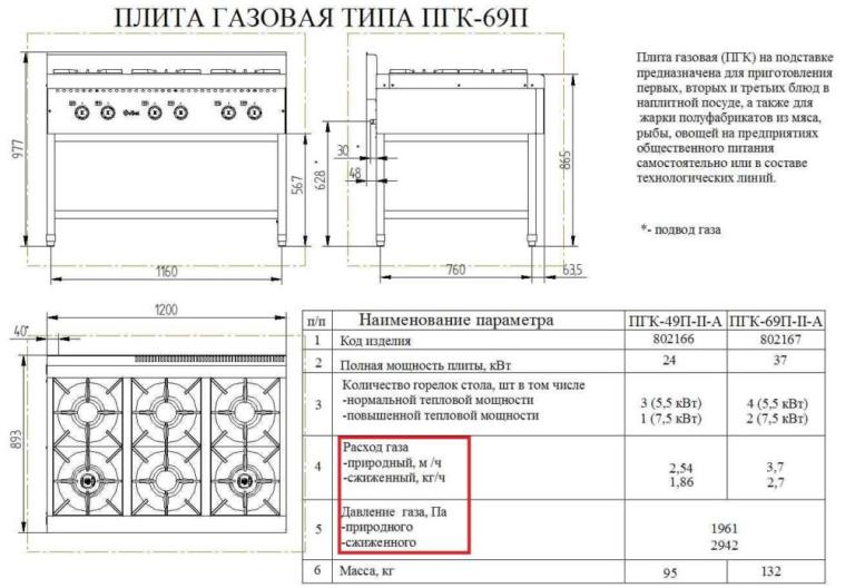 Характеристики плиты в паспорте для выбора пропанового редуктора