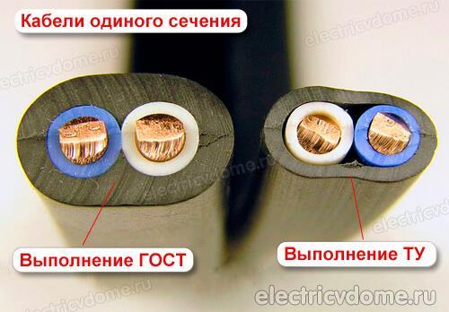 в чем разница кабель ГОСТ и ТУ