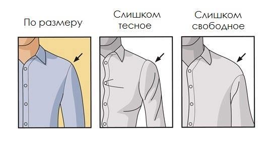 Рубашка по плечам