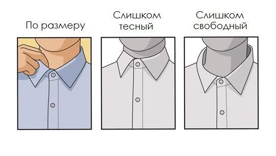 Рубашка по вороту
