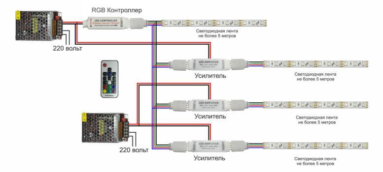 подключение мини контроллера и мини усилителя для rgb светодиодной ленты 15м и 20м