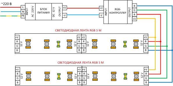 схема подключения напрямую от контроллера rgb светодиодной ленты