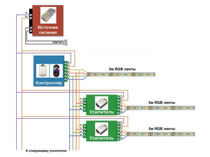 подключение rgb ленты с контроллером и усилителем