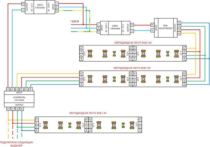 подробная схема подключения 15м rgb ленты от двух блоков питания и усилителя