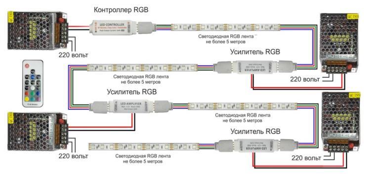схема подключения 15-20 метров rgb ленты и нескольких блоков питания и усилителей