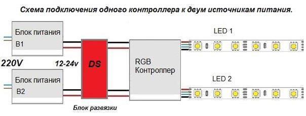 параллельное подключение двух блоков питания светодиодных лент