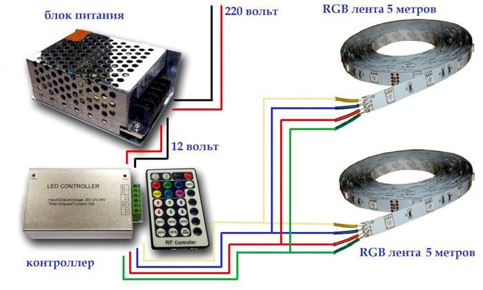 подключение rgb светодиодной ленты через контроллер