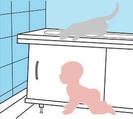 Экран под ванну закрывет доступ от кошек и детей