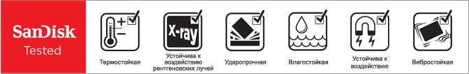 Как выбрать карту памяти для фотоаппарата Canon, Nikon, Sony