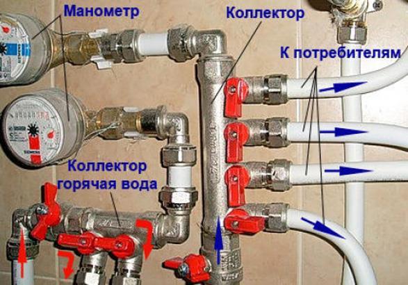 Kollektornaya sistema vodosnabzheniya