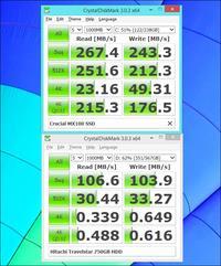 Сравнение скоростей HDD и SSD