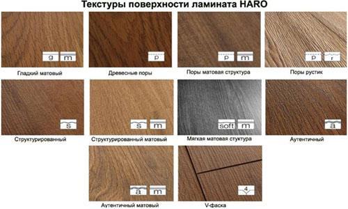 Текстуры поверхности ламината haro