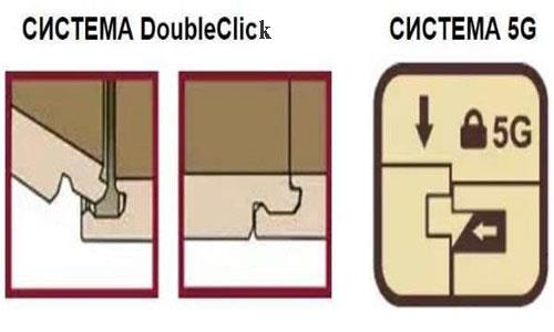 Система замков doubleclick и 5g для ламината kronostar