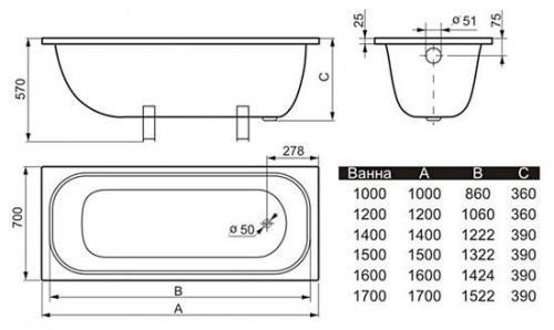 стальная ванная размеры