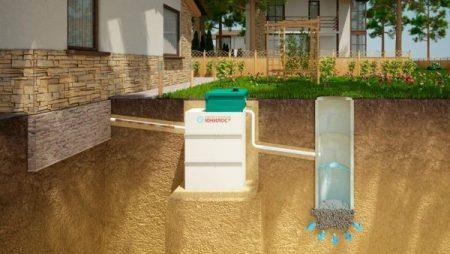 Установленная на участке система канализации