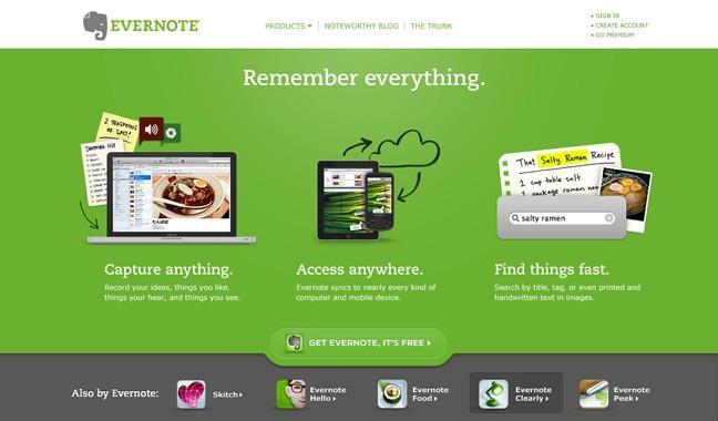 Дизайн сайта Evernote