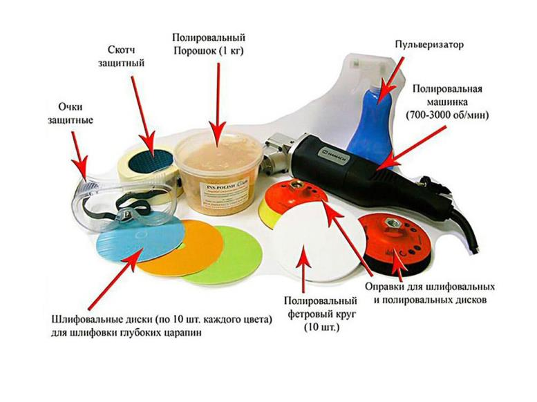 Инструменты для полировки машины