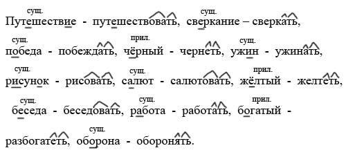 ГДЗ Русский язык учебник Канакина, Горецкий 4 класс часть 2. Ответы на задания ✍