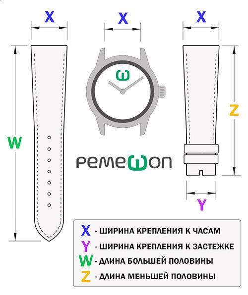 Измерение ремешка для часов