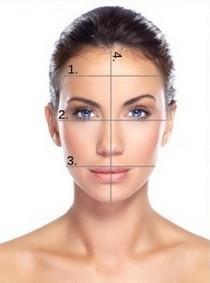 determineyourfaceshape-measure1
