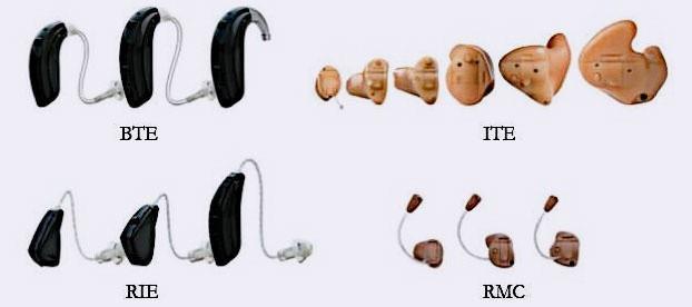 Слуховые устройства Рисаунд для пожилых людей
