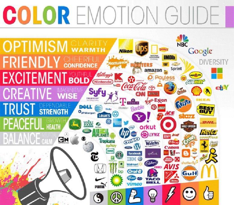Цвета, эмоции и бренды