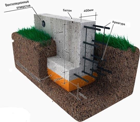 Фундамент мелкозаглубленный с подошвой
