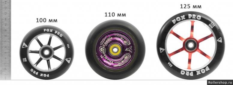 Диаметр колёс для трюкового самоката